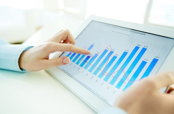 Procurement Consultancy - guaranteed results for procurement